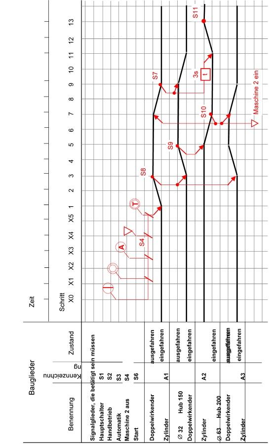 Tolle Anhänger Kabel Diagramm Für 7 Wege Fotos - Elektrische ...